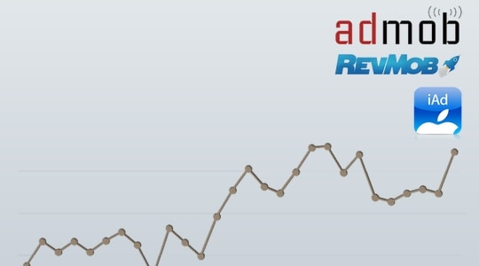 s-ads